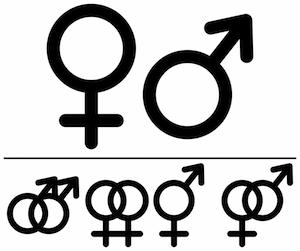 Forskellige kønssymboler er alene og i forskellige kombinationer, som tegn på at der ikke findes én enkelt måde at anskue verden og seksualitet på